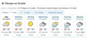 03 - 08- 15 pronostico direccion meteorologica 2