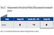 Colegio ovallino logra puntaje máximo nacional en SIMCE de Escritura 2016